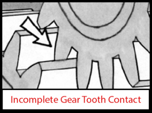 Incomplete PTO gear tooth contact