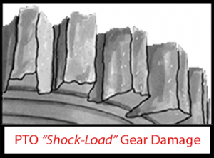 PTO shock-load gear damage