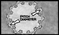 gear pitch diameter