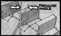 angolu pressjoni Gear